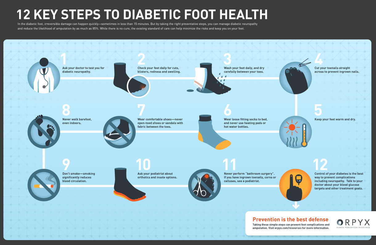 beneficial affects of nursing and diabetic foot essay Nurses' role in diabetic foot prevention and care a review m aalaa, o  tabatabaei malazy, m sanjari,  journal of diabetes & metabolic disorders2012 11:24.