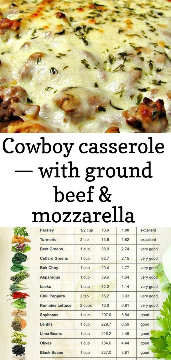 Cowboy Casserole — With ground beef amp Mozzarella cheese. Ive had a few requests for this recipe