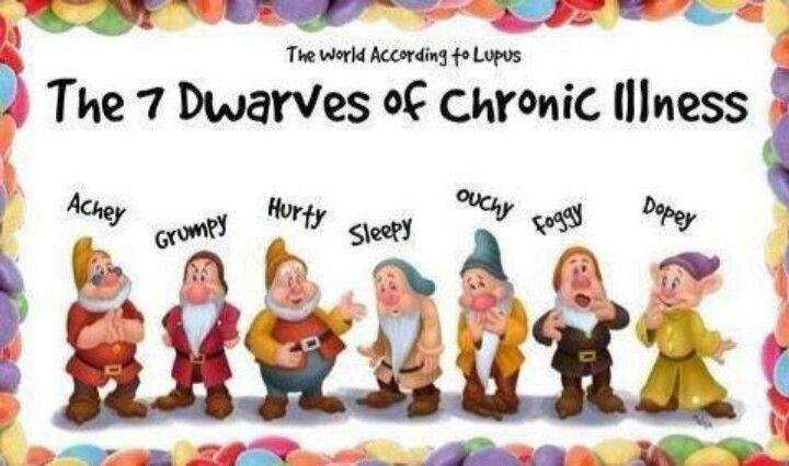 This is dead on... chronic pain and the 7 dwarves,, I hit 6 out of 7 or do I just think it's 6 out of 7 and six or seven is playing tricks on me......