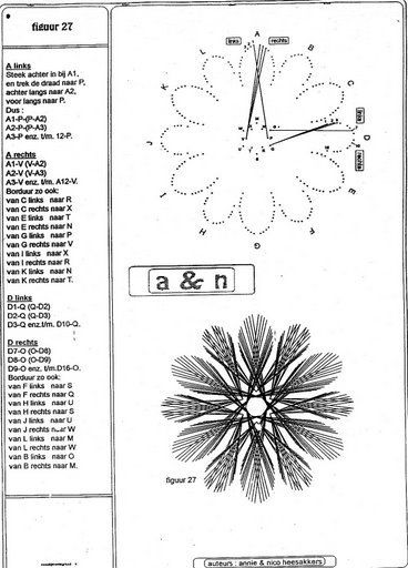 figuur 27
