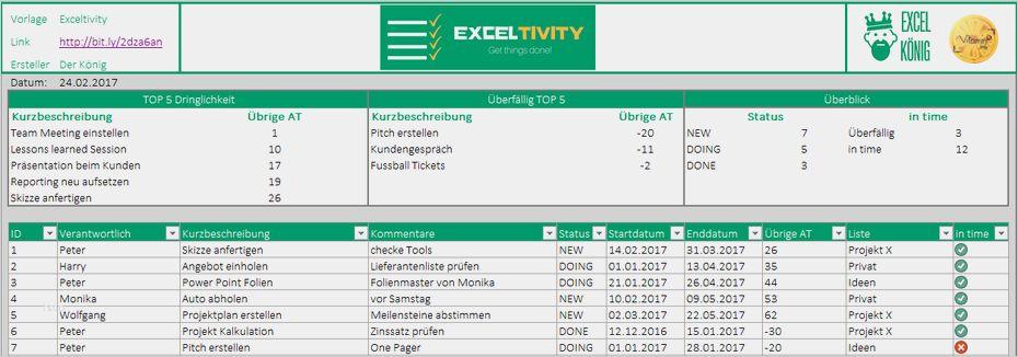 Elegant Excel Vorlage Projektmanagement Vorrate In 2020 Vorlagen Excel Vorlage Lebenslauf Vorlagen Word