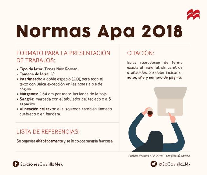 Normas Apa 2018 6ta Sexta Edición Normas Apa