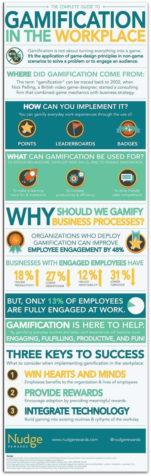 Infographic Gamification increases employee engagement by
