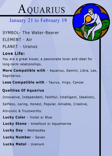 Aquarius Symbol, Planet, Element, and Quality
