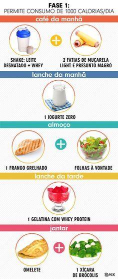 dieta con più proteine e meno carboidrati
