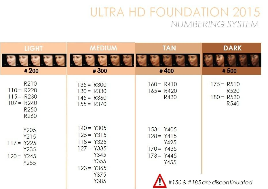 Make Up For Ever Ultra HD Foundation Numbering System Makeup Forever Ultra Hd Foundation, Airbrush