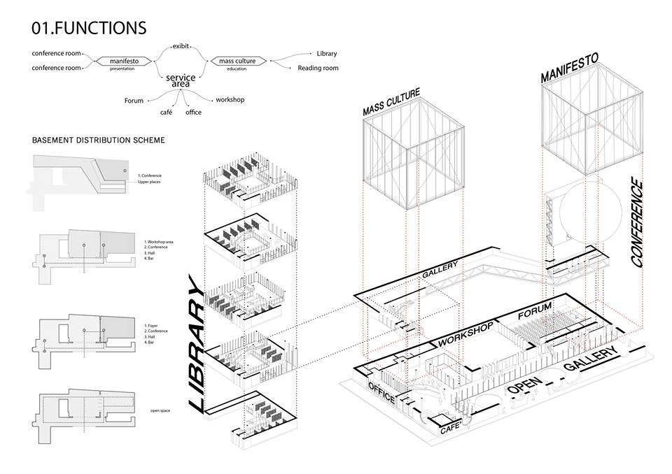 axonometric drawing for functions pinterest architecture Lab People axonometric drawing for functions