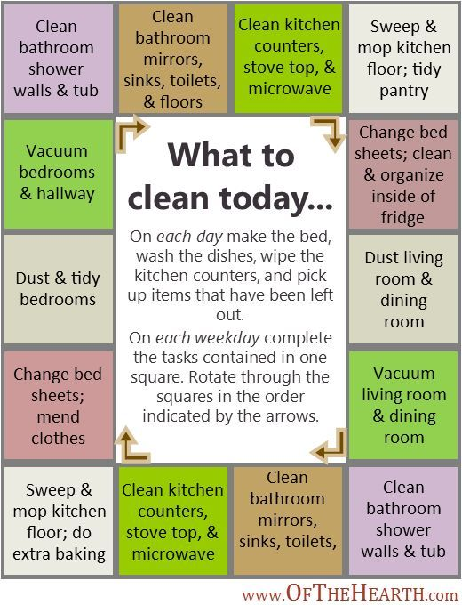 How To Keep A Clean House cleaning schedule architecture: building one that works for you