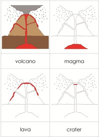 Parts Of A Volcano From Montessori For Everyone Montessori