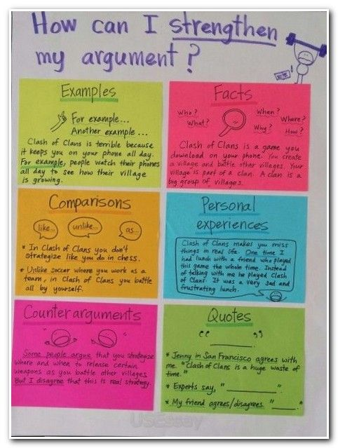 essay #essaywriting essay plan example template, proposal for - research plan template