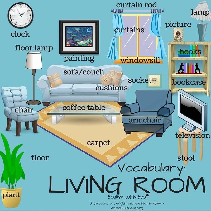 Vocabulary Living Room Vocabulaireanglais Apprendre L Anglais Vocabulaire Anglais Expressions Anglaises