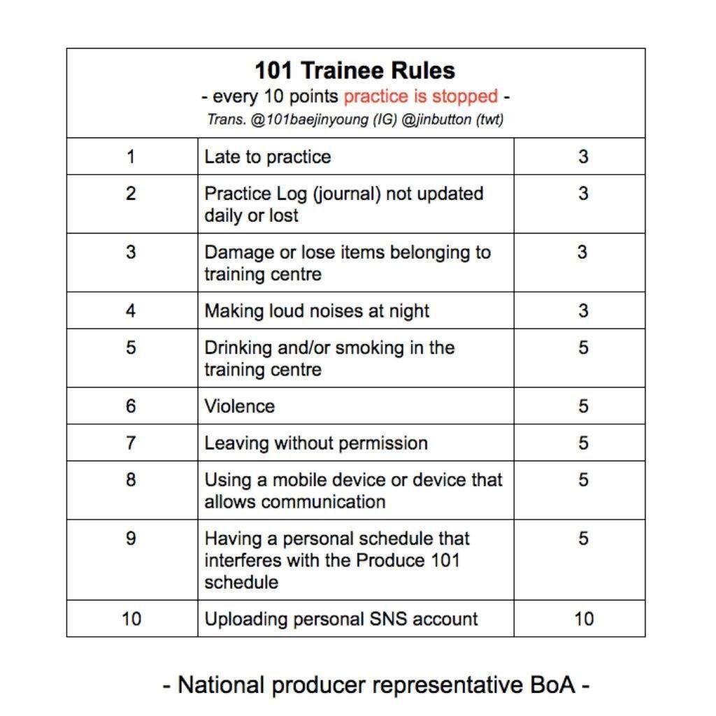 Trainee Rules Loud Noises Rules Kpop
