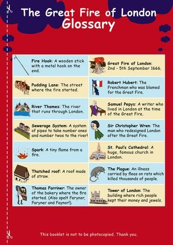 Ks History Great Fire Of London  Revision Games