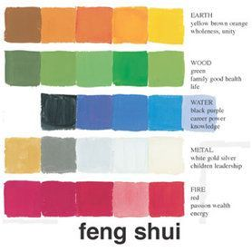 Feng Shui und Farben Oft in Feng Shui erwähnt, das Thema