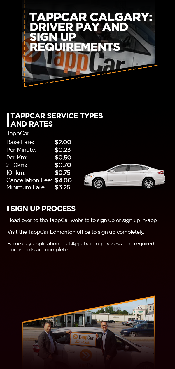 Tappcar Calgary Driver Pay And Sign Up Requirements Calgary Rideshare Driver Rideshare