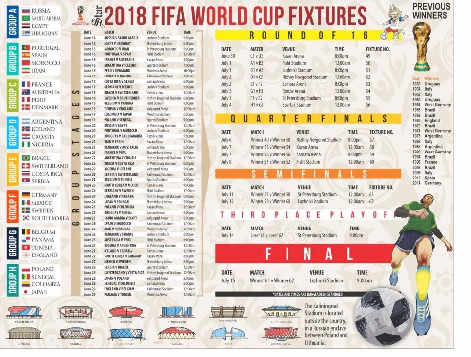 2018 Fifa World Cup Fixtures World Cup Fixtures Fifa World Cup World Cup