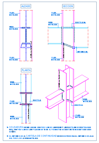 Uni n de vigas met licas y pilares met licos 4 reci pinterest viga metalica pilares y - Tipos de vigas metalicas ...