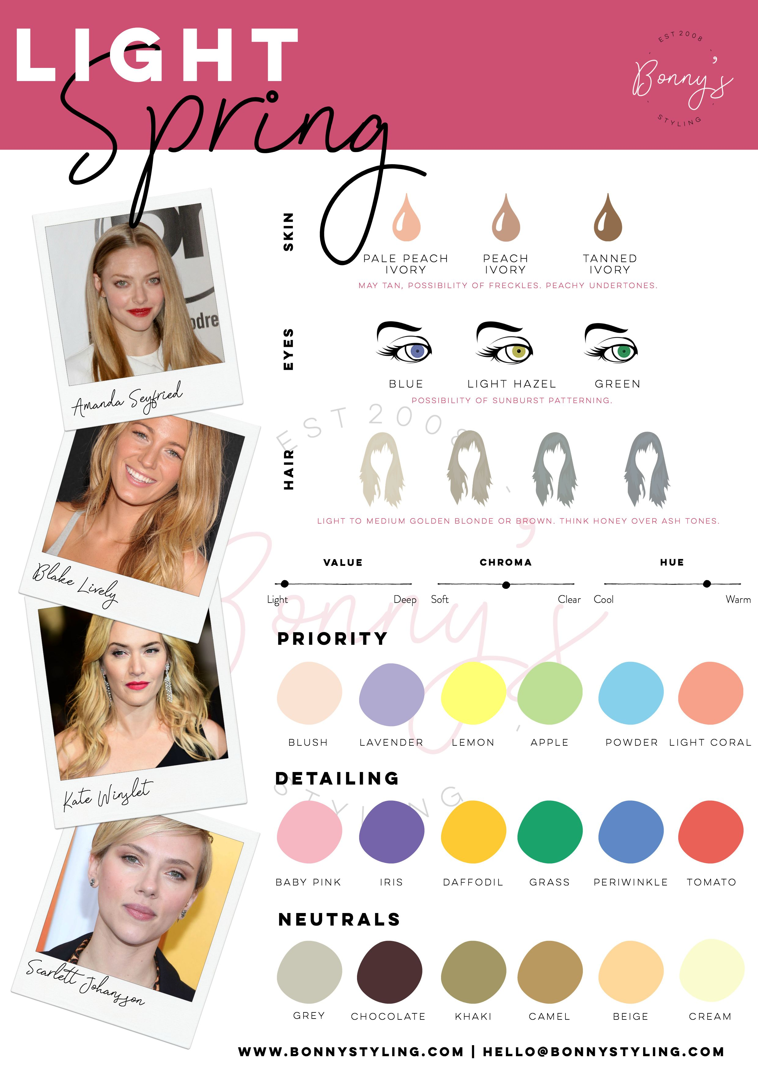 Light Spring Colour Season Palette