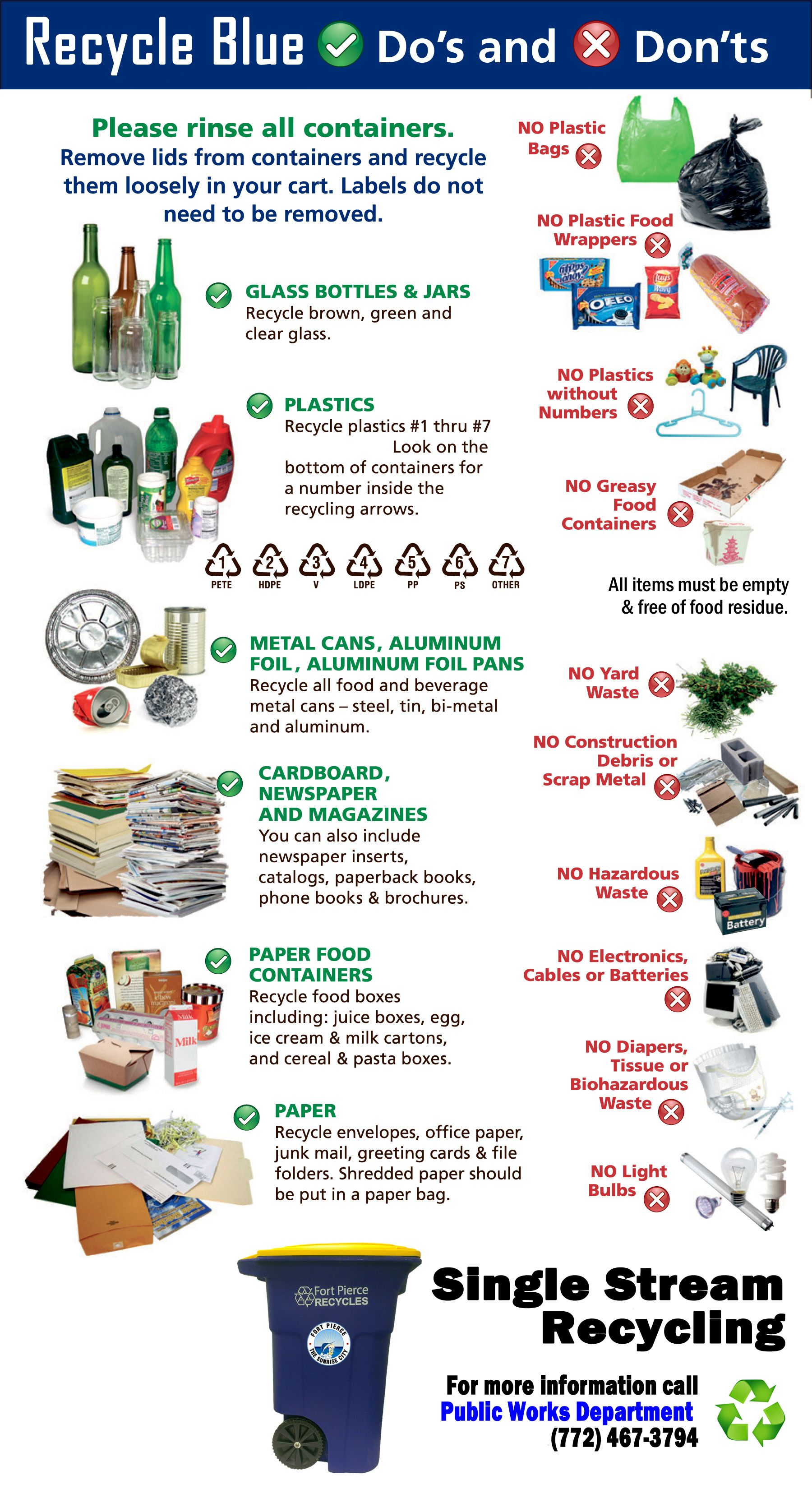 20 Surprising Things You Can T Recycle Recycling Canning