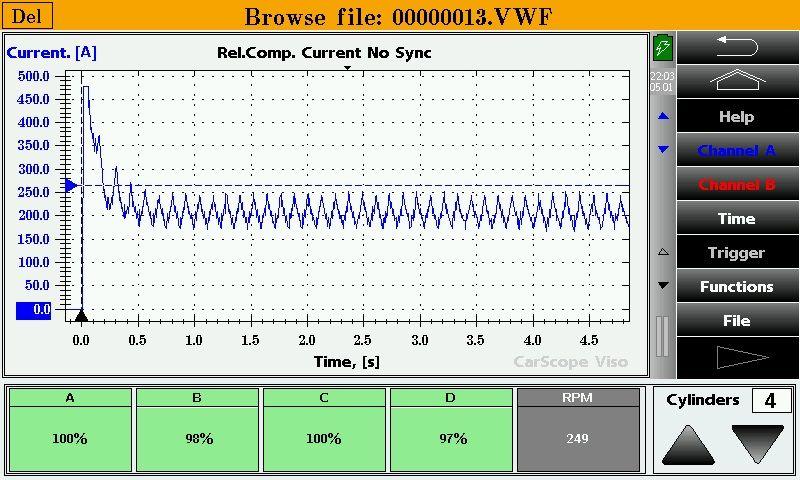 Automotive oscilloscope Car diagnostic tool