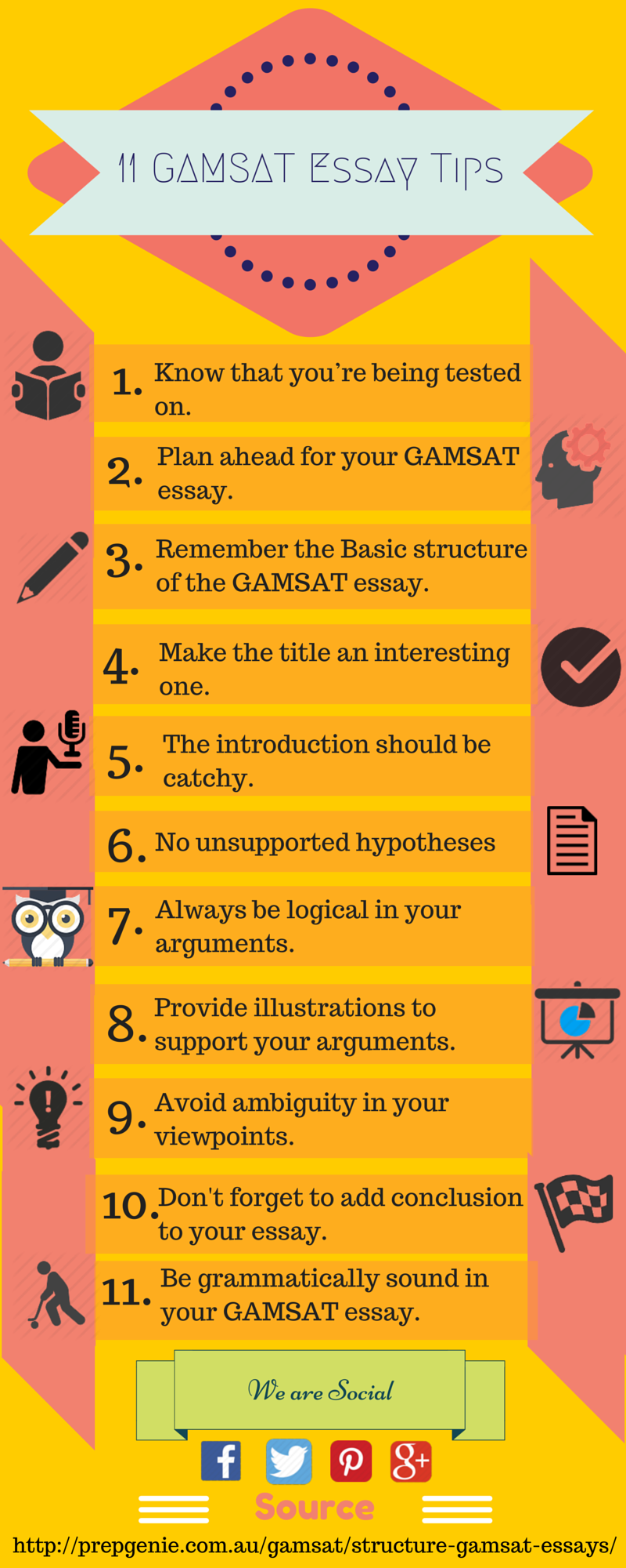 writing a good gamsat essay