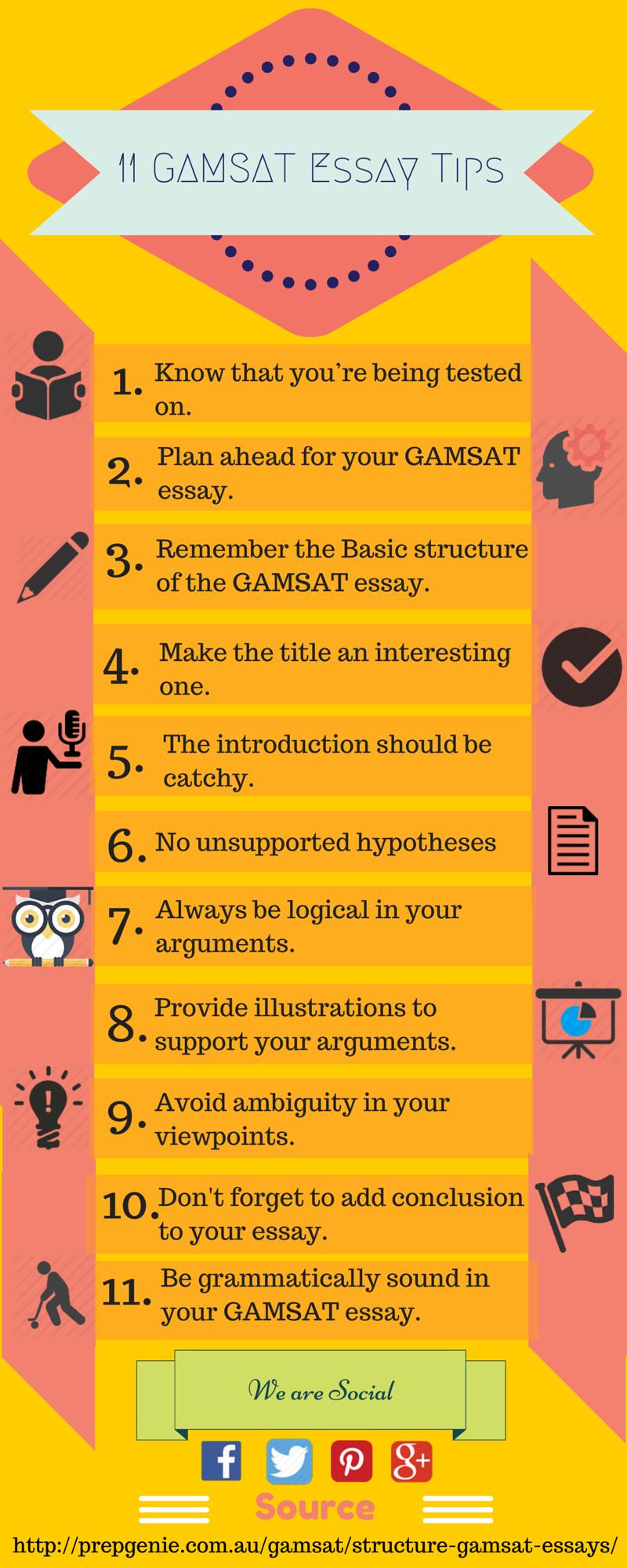 Gamsat sample essay