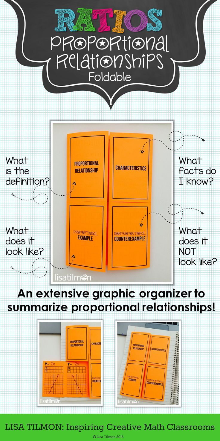 Summarize proportional relationships with definition