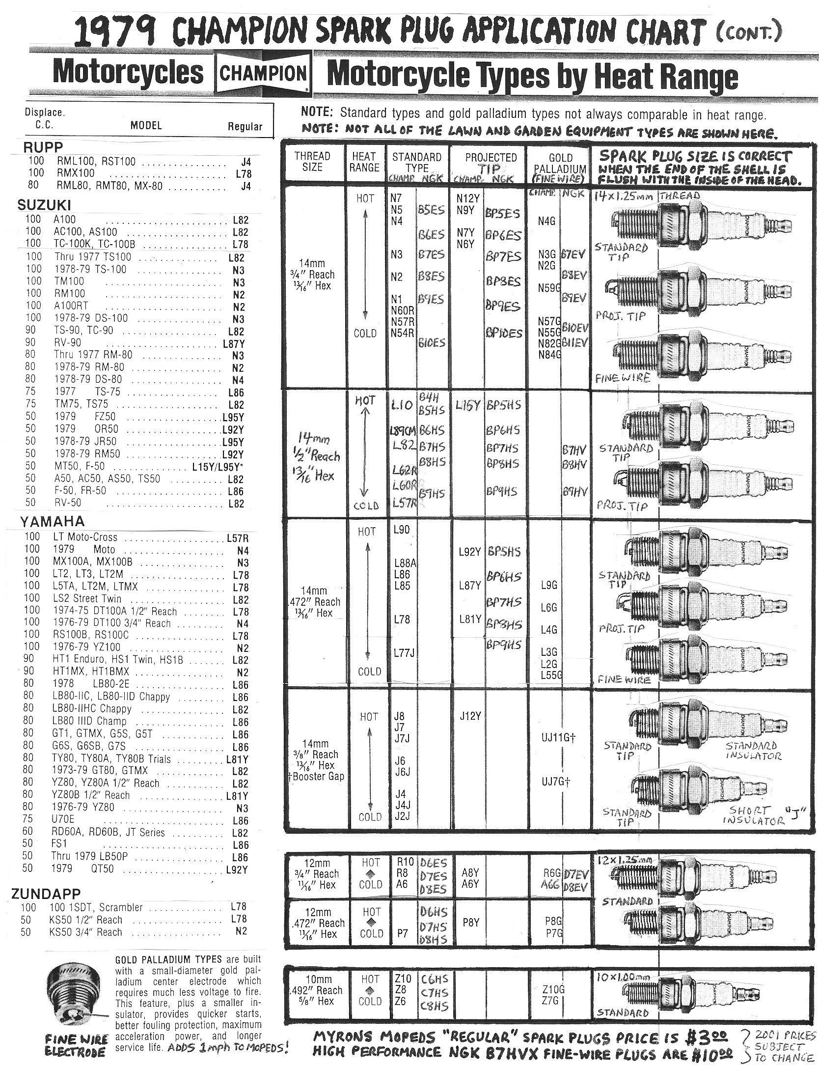 1979-Spark-Plug-Chart-page-3.jpg (1668×2172) | My Moped | Pinterest on spark plug relay, spark plugs yamaha venture 1200, spark plug fuse, spark plug wire, spark plug plug, ford ranger spark plug diagram, spark plug operation, spark plug valve, honda spark plugs diagram, spark plug solenoid, 1998 f150 spark plugs diagram, small engine cylinder head diagram, spark plug index, spark plug battery, spark plug bmw, spark plugs for toyota corolla, 2000 camry spark plug diagram, ford expedition spark plug diagram, 2003 ford f150 spark plug numbering diagram, 1999 gmc denali spark plug diagram,