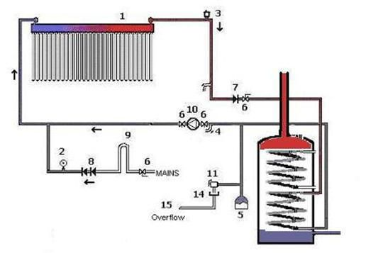 Evacuated tube solar water heating system schematic   diagrams and ...