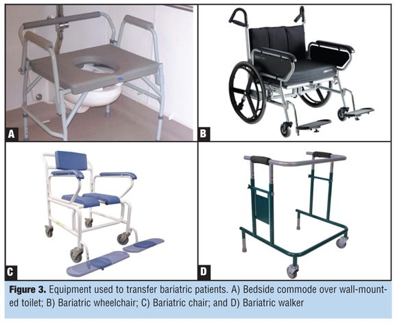Equipment used to transfer bariatric patients For Best Nursing
