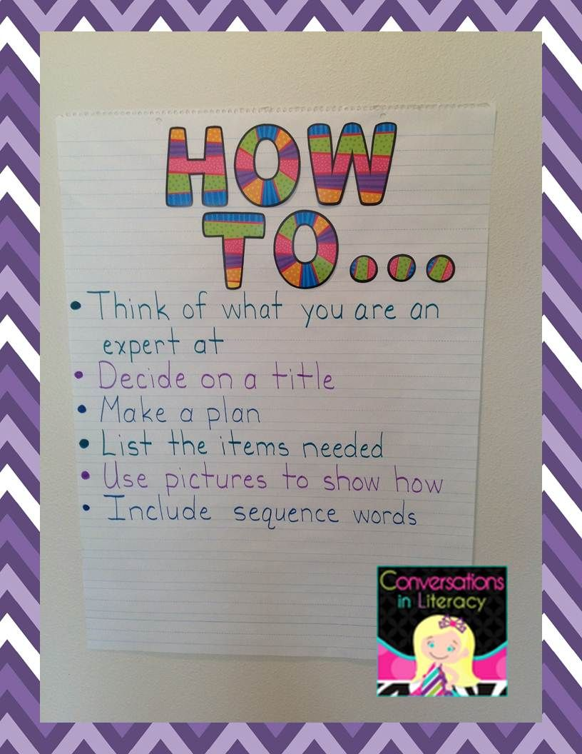How To Writing Unit: Make-Up & Football | Anchor Charts + Foldables