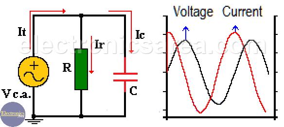 Parallel Rc Circuit Phasor Diagram Impedance Rc Circuit Circuit Diagram