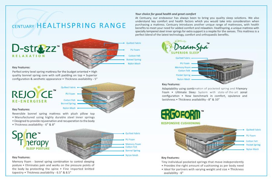 For More Information About Centuary Mattresses Visit Our
