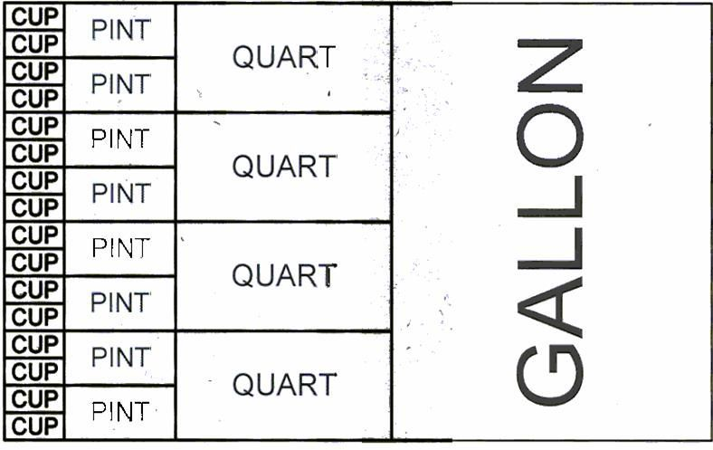Gallon Man Worksheet http://ww2.midwayisd.org/etrip/third
