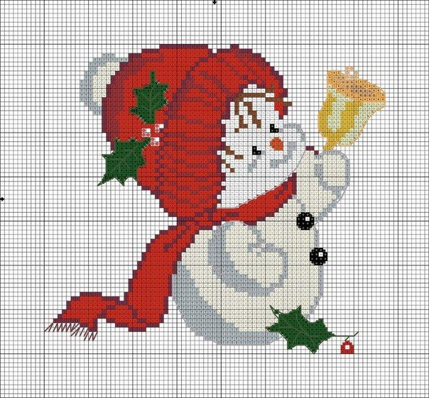 Fotografiya Xmas Cross Stitch Cross Stitch Patterns Christmas Christmas Cross Stitch