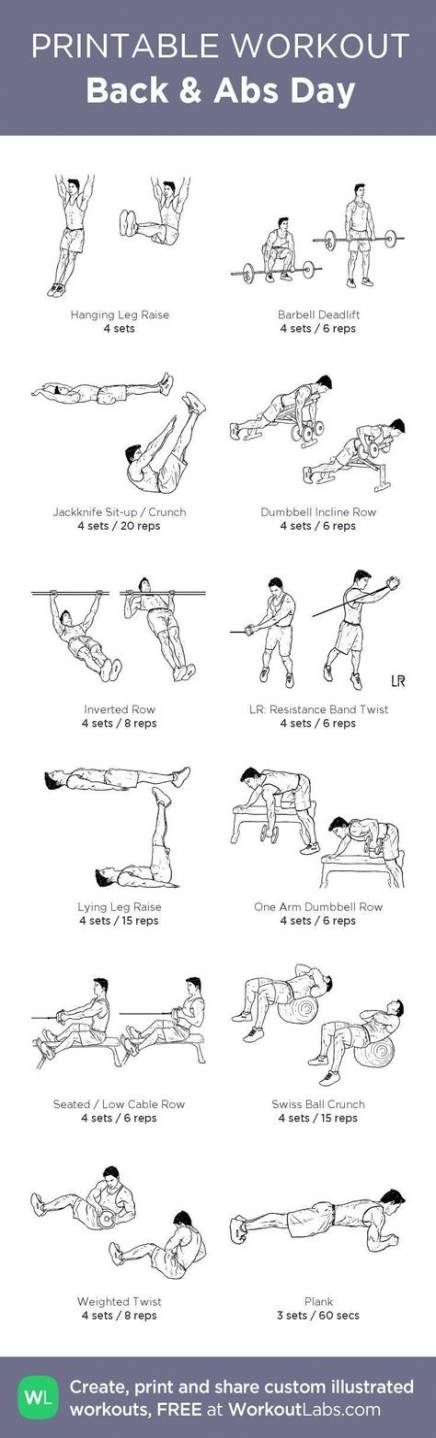 Fitness Model Training Plan Workout Routines 46+ Super Ideas #fitness