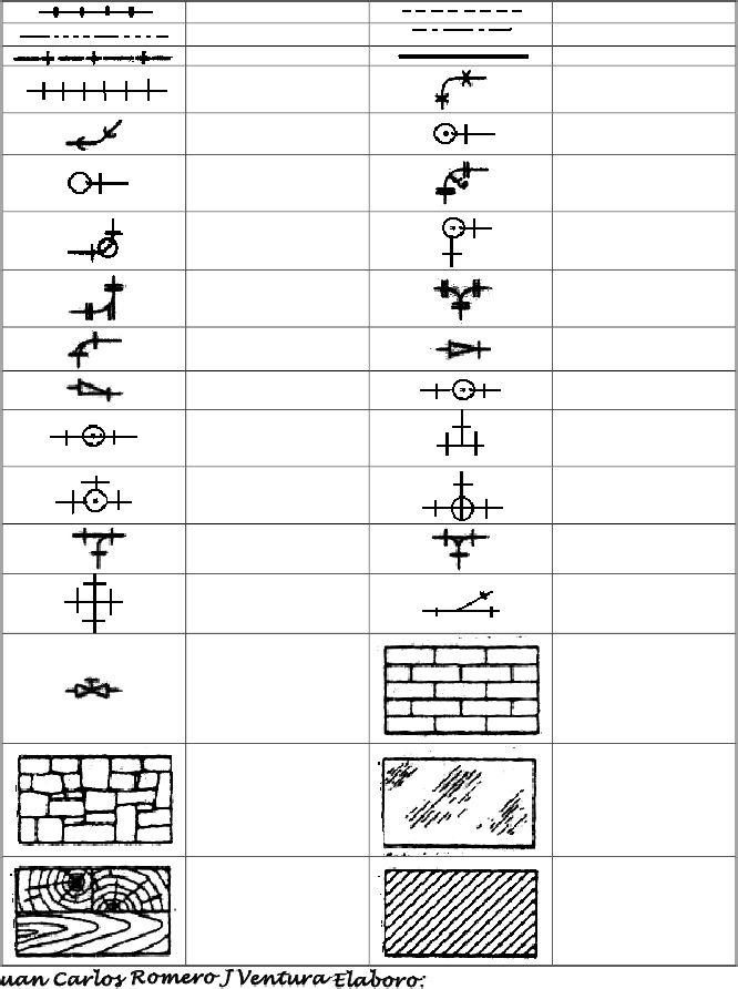 Simbologia Ingenieria Civil Tristan Pinterest