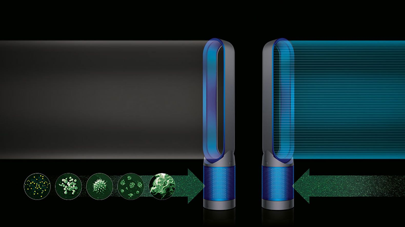 Dyson S Super Quiet Pure Cool Air Purifier Removes 99 95 Of