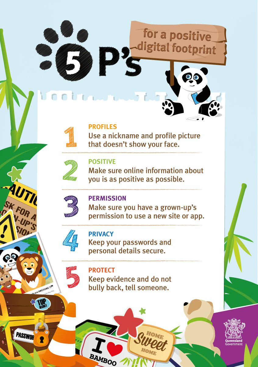 Positive Digital Footprint Poster 5Ps Education