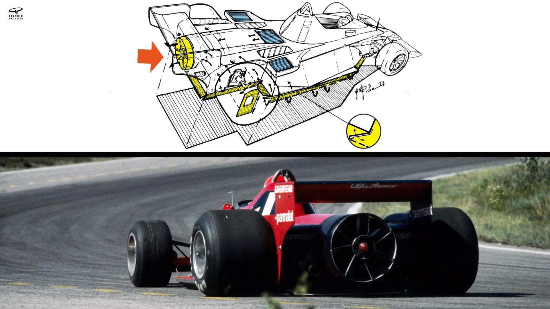 30++ F1 aerodynamics laptop
