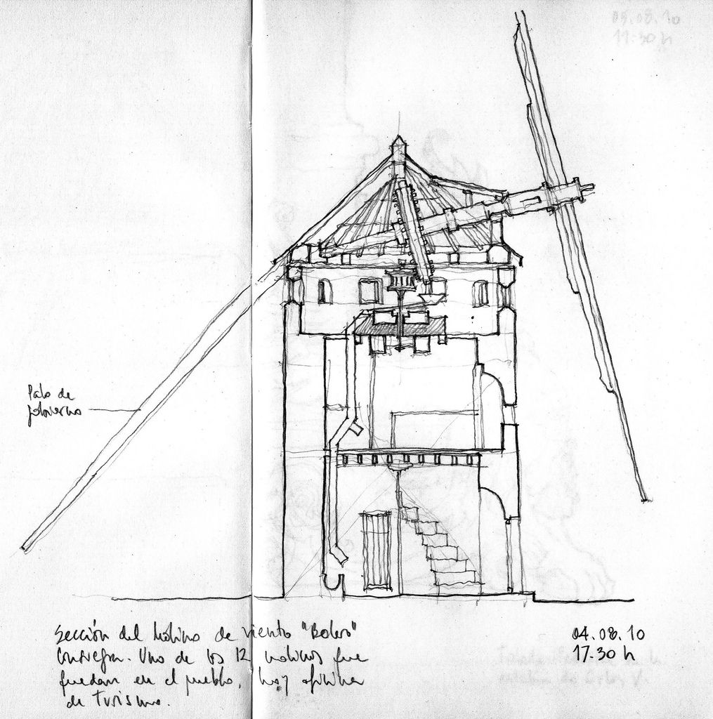 La mancha windmill windmill and architectural sketches httpsflicp8qdq7q la mancha windmill pooptronica Gallery