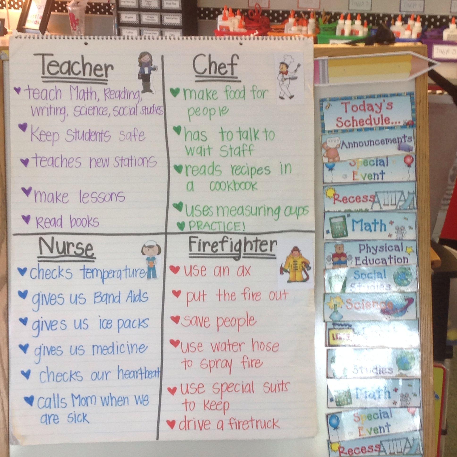 Kindergarten Financial Literacy Anchor Chart