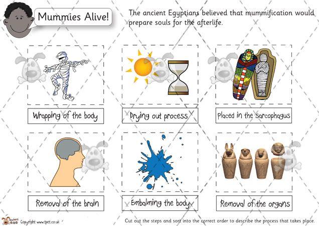 Teachers pet mummification sequence simple colour premium teachers pet mummification sequence simple colour premium printable game activity eyfs ks1 ks2 ancient egypt pyramids mum ccuart Choice Image