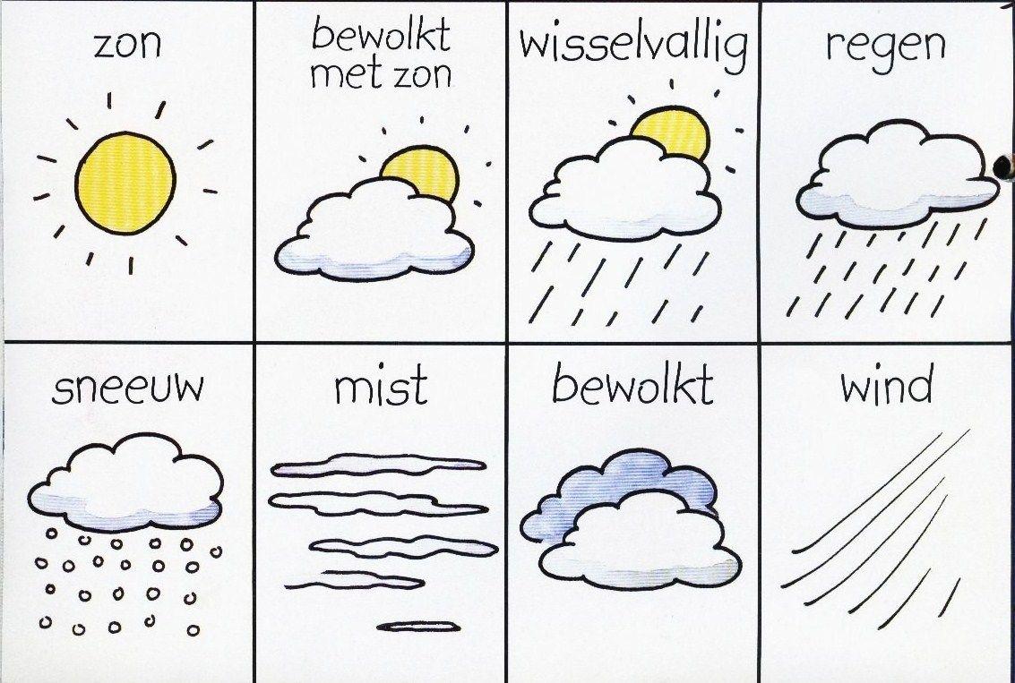 weerkaartjes weer en klimaat weer activiteiten kalender