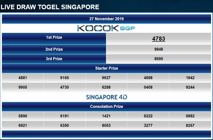 Hasil Togel Singapore  Periode  Sah