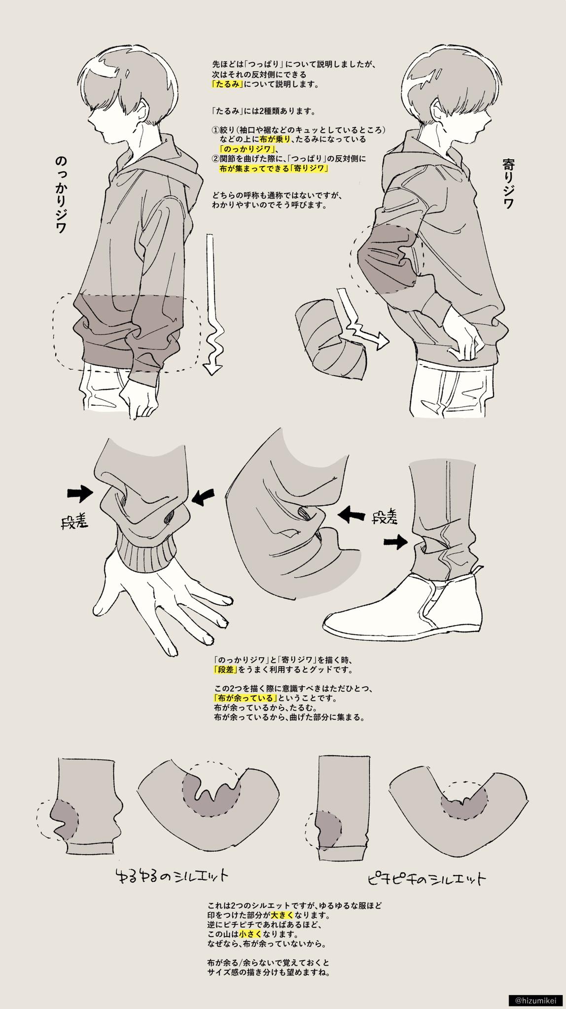 Clothing Refence Fashion Magazinesreference On Clothes: Wrinkles Clothing Reference