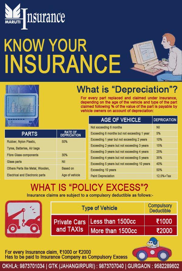 Maruti Insurance Http Www Ranamotors Co In Maruti Insurance En