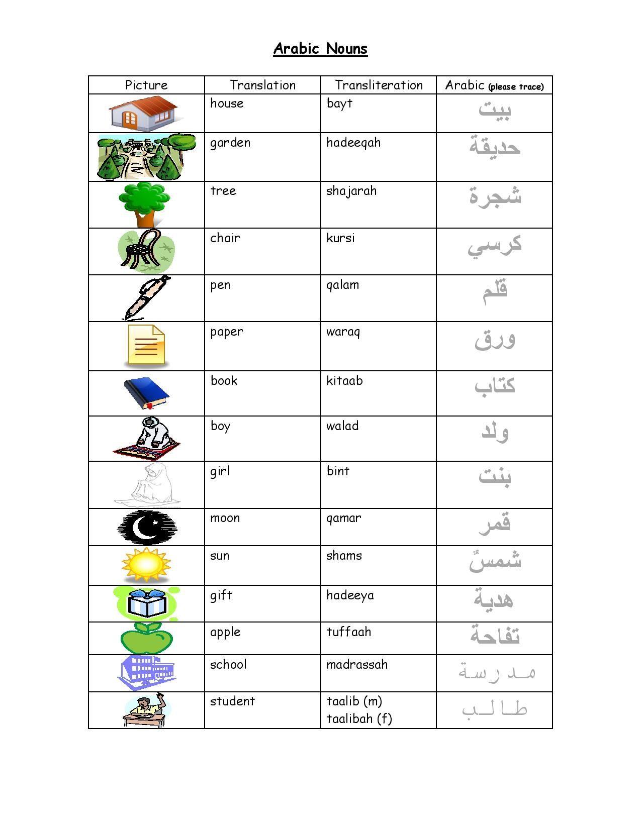 small resolution of www.qureshiuniversity.com arabic.html   Arabic worksheets