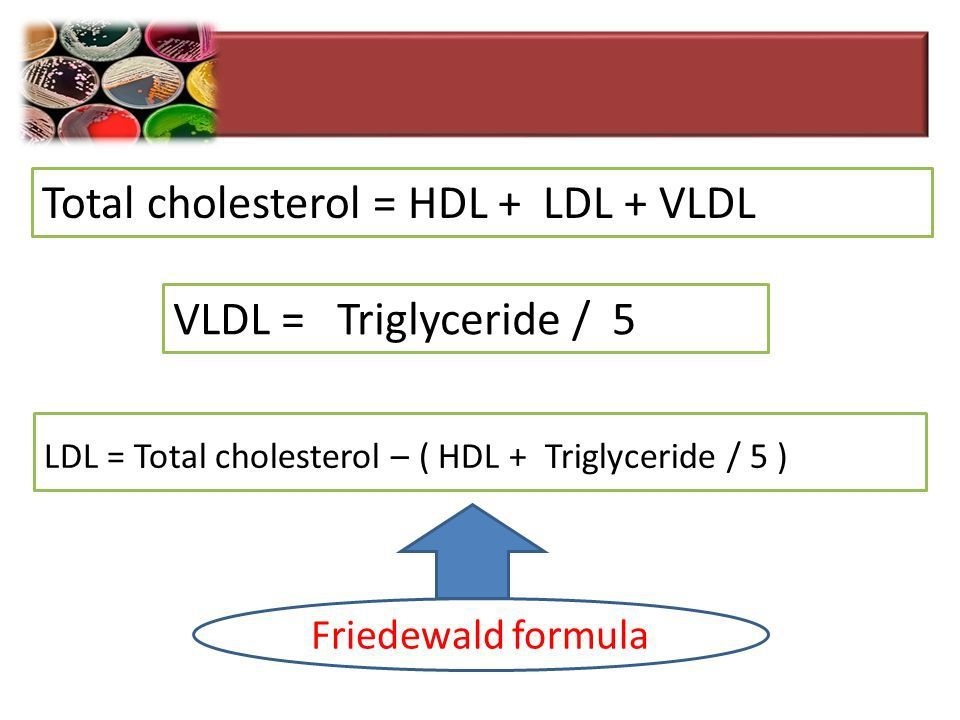 Triglyceride Hdl Ratio Calculator Triglycerides Hdl Ldl