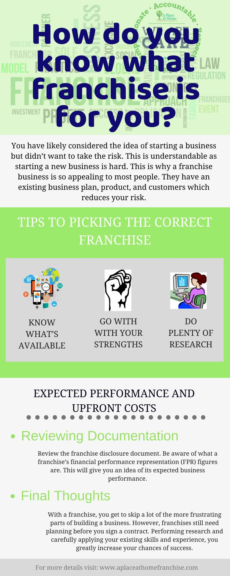 If you are thinking to start a business but do not want to